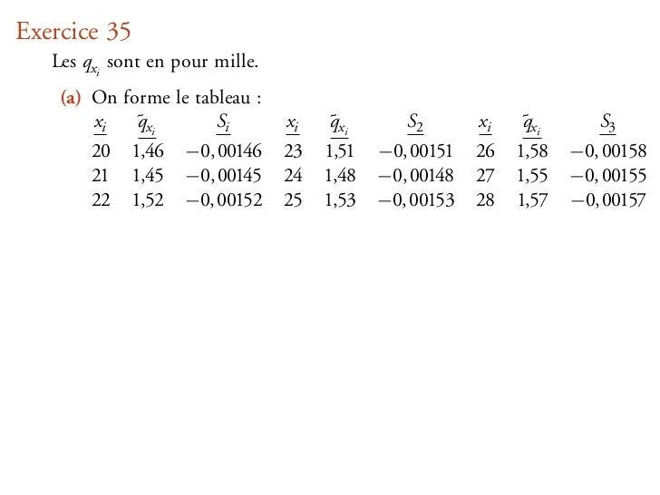 Exercice 35   Les qxi sont en pour mille.    (a) On forme le tableau :        xi   ˜xi             q         Si        xi ...