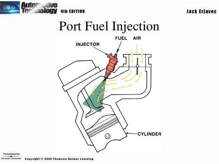 Ch Electronic Fuel Injection