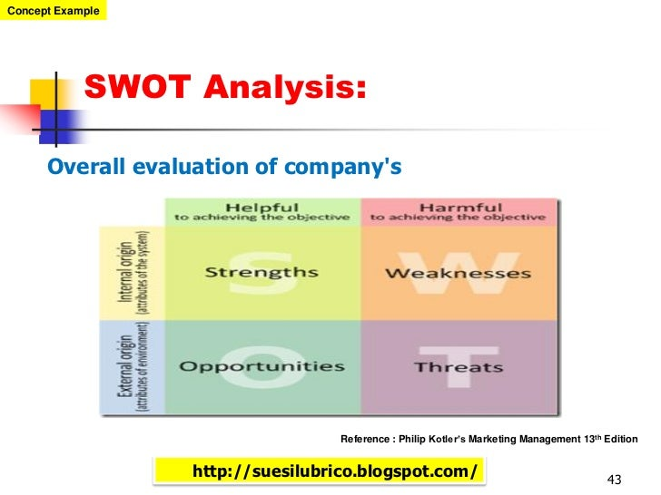 why is the swot an important exercise in strategic marketing planning Swot is often used as part of a strategic planning process swot or tows is an acronym for it runs the risk of being an exercise for the sake of an exercise (ie useless) a swot analysis may (should) tows matrix and swot analysis explained | marketing says: february 12, 2014 at 19:21.