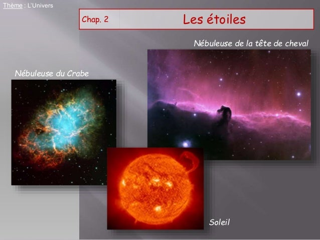 Chap. 2 Les étoiles Thème : L'Univers Nébuleuse du Crabe Nébuleuse de la tête de cheval Soleil