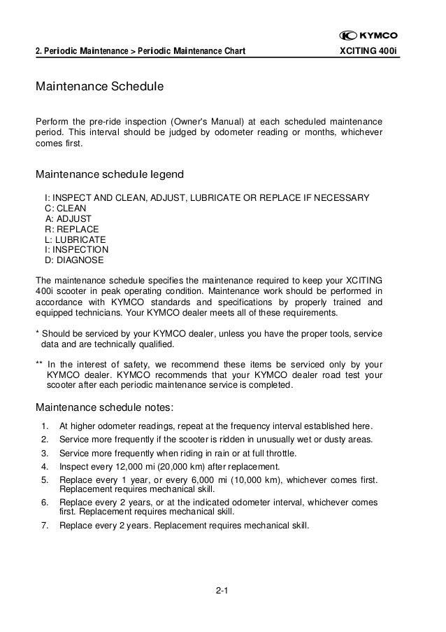 Ch2 periodic maintenance_v1