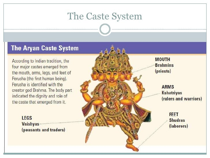 """the history of the caste system While discussing his new book, """"beyond caste: identity and power in south asia,  past and present,"""" on wednesday, history professor sumit."""
