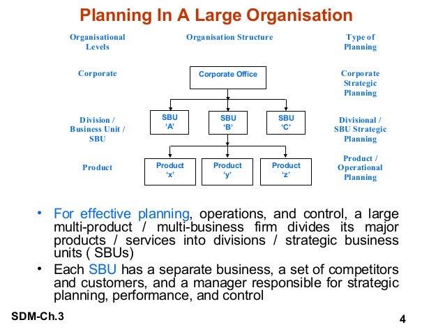 Sales forecast business plan