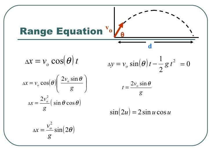 matrix vector equation RZ7liO