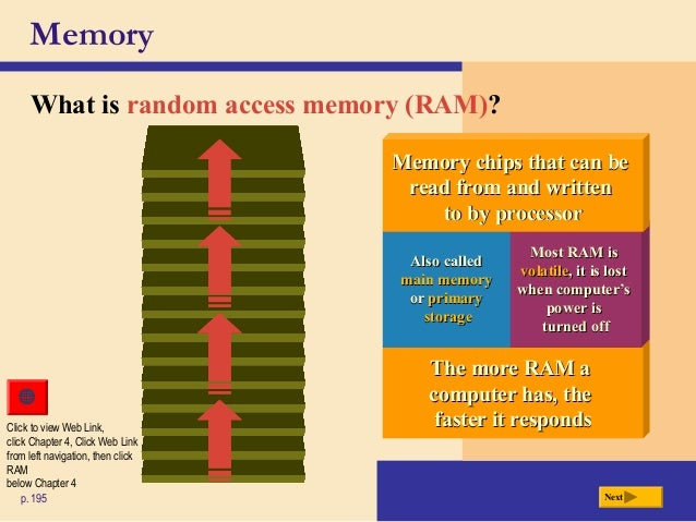 Memory What is random access memory (RAM)? p. 195 Next The more RAM aThe more RAM a computer has, thecomputer has, the fas...