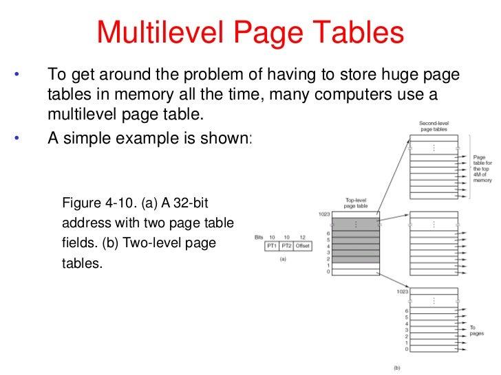 description of multilevel page tables