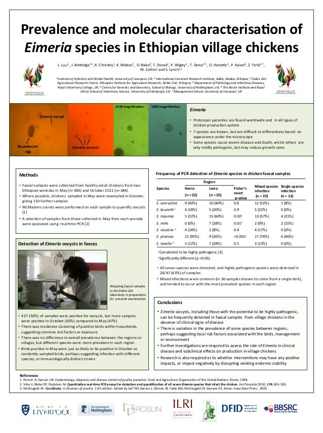 Prevalence  and  molecular  characterisa2on  of   Eimeria  species  in  Ethiopian  village  chickens ...