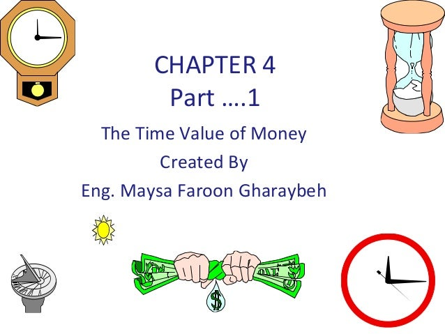 CHAPTER 4        Part ….1  The Time Value of Money         Created ByEng. Maysa Faroon Gharaybeh