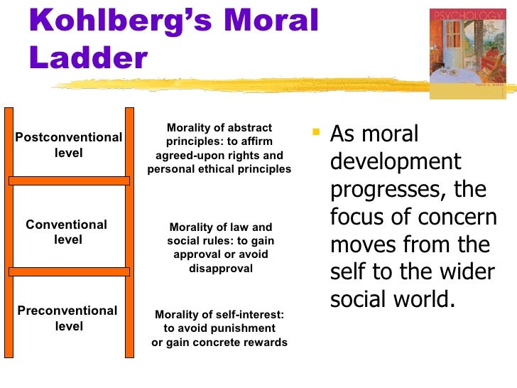 Back > Gallery For > Kohlbergs Stages Of Moral Development Ladder