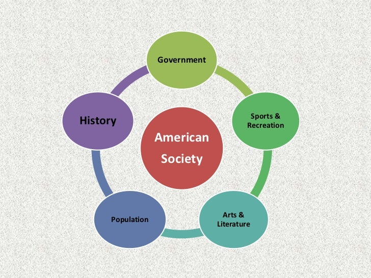 Government                                          Sports &History                                  Recreation           ...