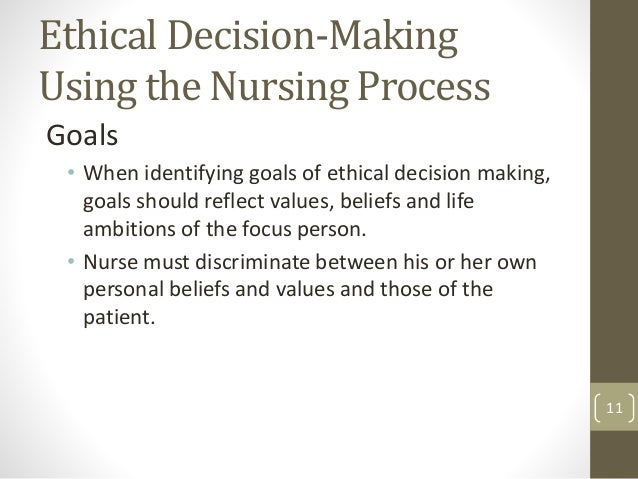 ethical decision making and end of life decisions In this video we explore common terms associated with end of life decision making we apply those terms with common ethical problems that.