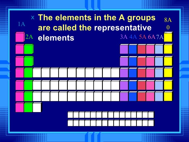 Worksheets The Periodic Law Worksheet periodic law worksheet hypeelite ...
