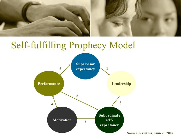 self fulfilling prophecy essay Can superstition create a self-fulfilling the belief in the prophecy of success and the ensuing investment become self-fulfilling access to nber papers.