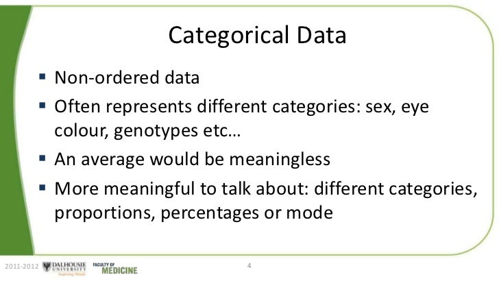 Hypothesis testing on categorical data?