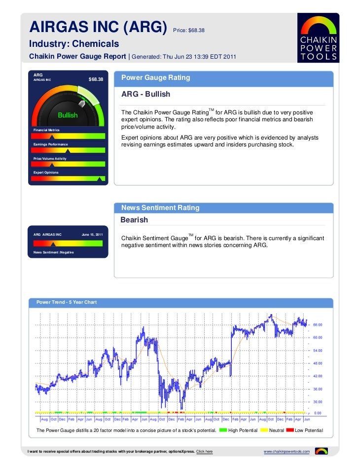AIRGAS INC (ARG)                                                                    Price: $68.38 Industry: Chemicals Chai...