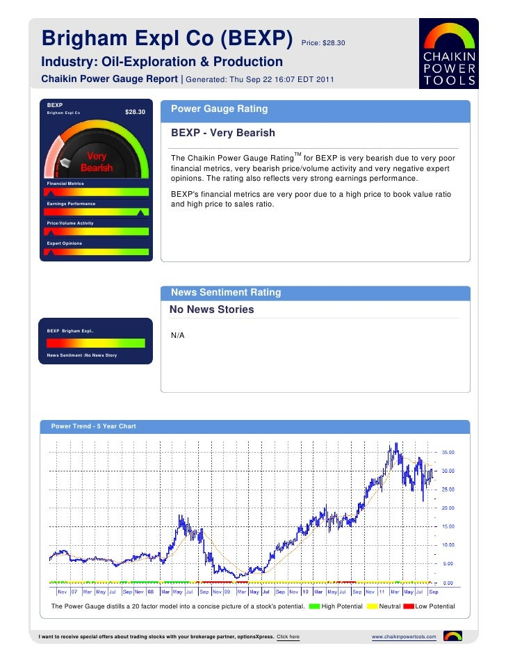 Stock Research Report for Brigham Expl Co BEXP as of 9/22/11 - Chaikin Power Tools