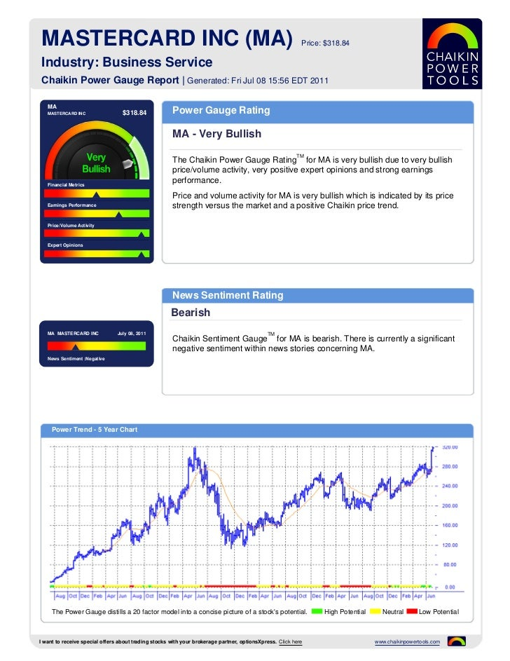 Stock Research Report for MA as of 7/8/11 - Chaikin Power Tools