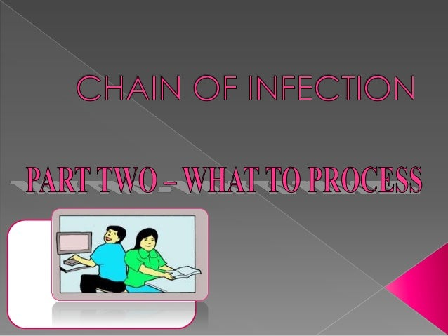 Chain of infection