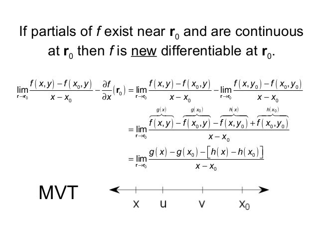 how to tell if a multivariable function is differentiable