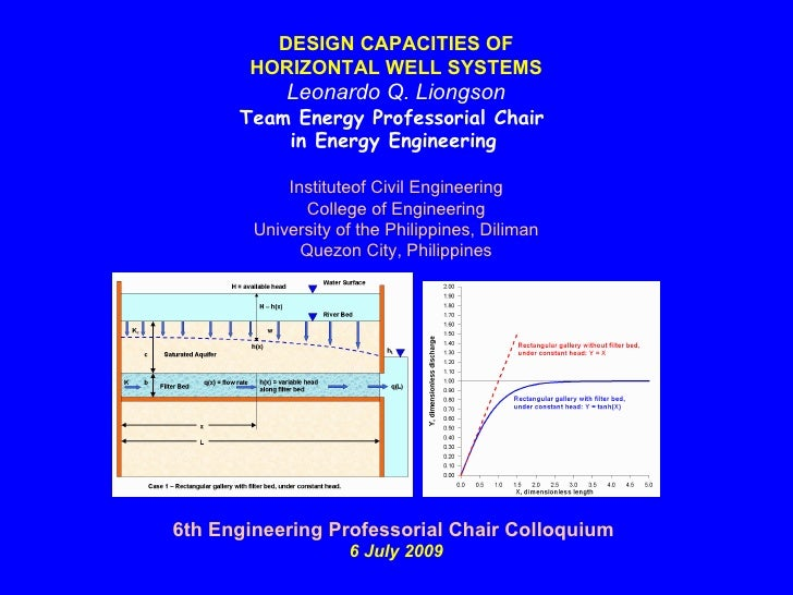DESIGN CAPACITIES OF        HORIZONTAL WELL SYSTEMS             Leonardo Q. Liongson       Team Energy Professorial Chair ...