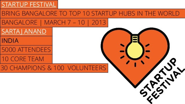 STARTUP FESTIVALBRING BANGALORE TO TOP 10 STARTUP HUBS IN THE WORLDBANGALORE | MARCH 7 – 10 | 20135000 ATTENDEES10 CORE TE...