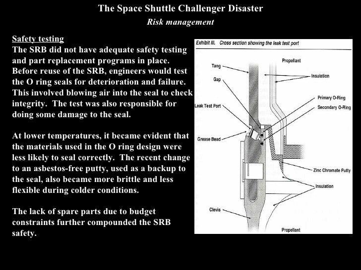 an analysis of the topic of the space shuttle challenger disaster The crew of the space shuttle challenger honored us by the manner in which they lived their lives we will never forget them, nor the last time we saw them.