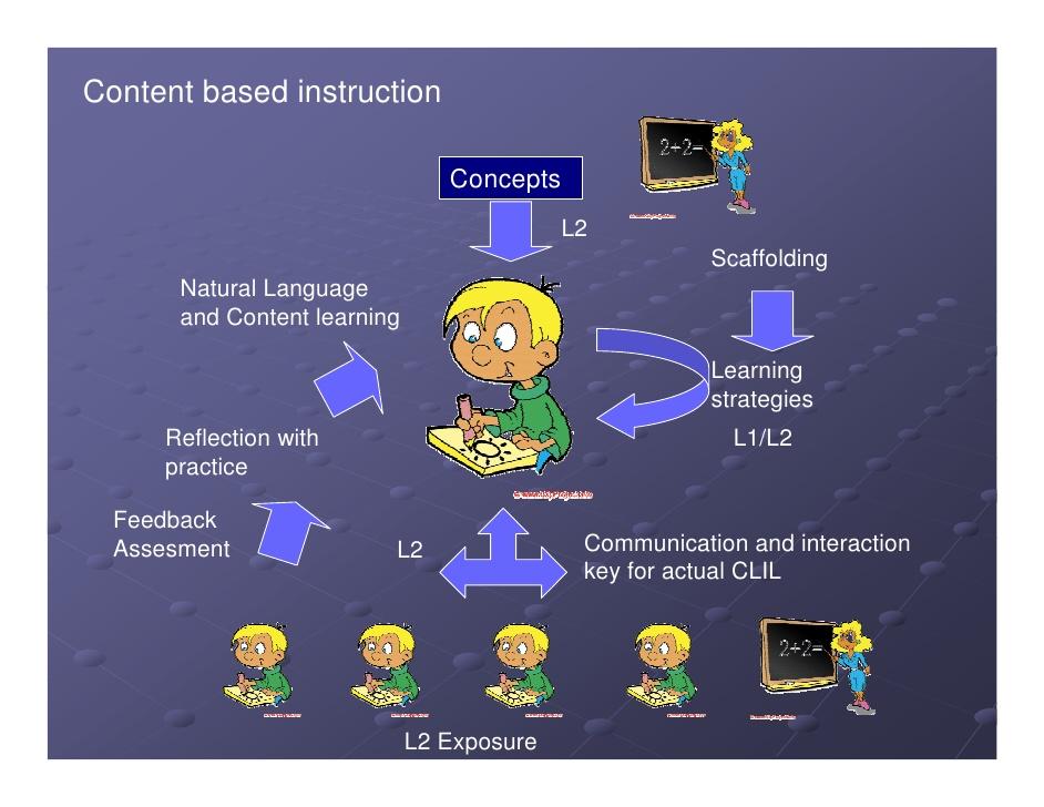 remedial instruction in english syllabus pdf
