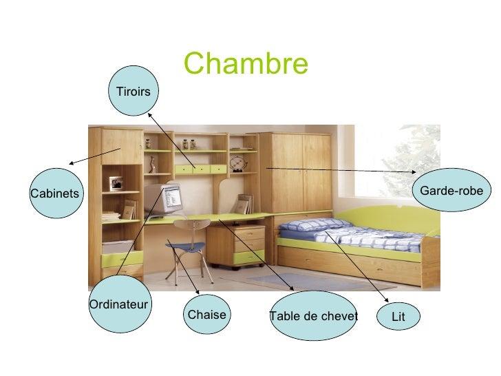 Chambre  Lit  Chaise Garde-robe Table de chevet  Cabinets  Ordinateur  Tiroirs