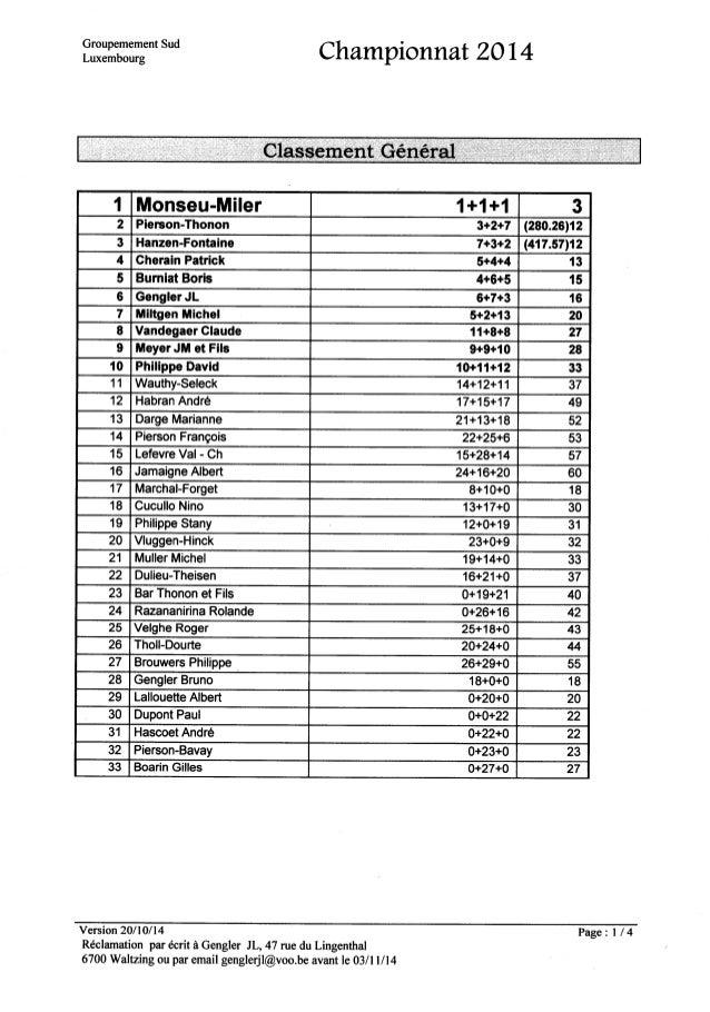 Championnat groupement sud 2014