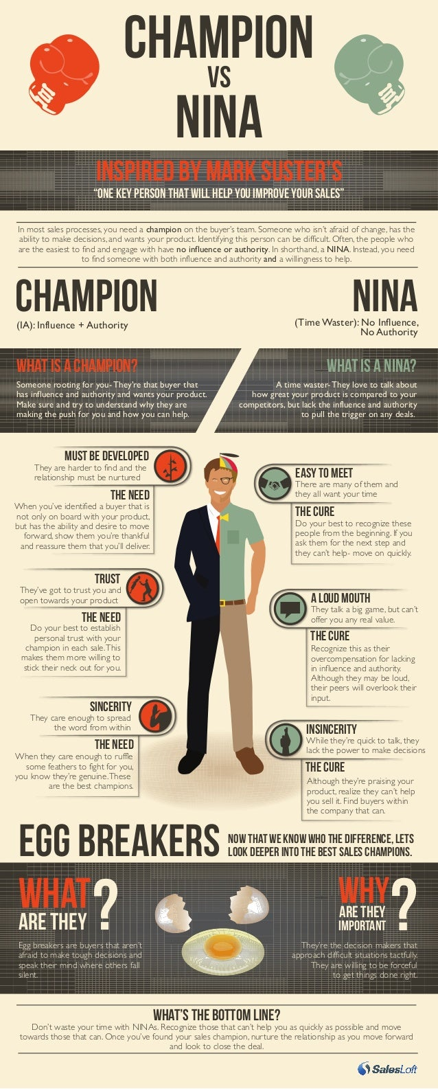 """CHampion vs Nina inspired by mark suster's  """"one key person that will help you improve your sales"""" In most sales processes..."""