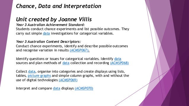 Ideas for teaching chance, data and interpretation of data