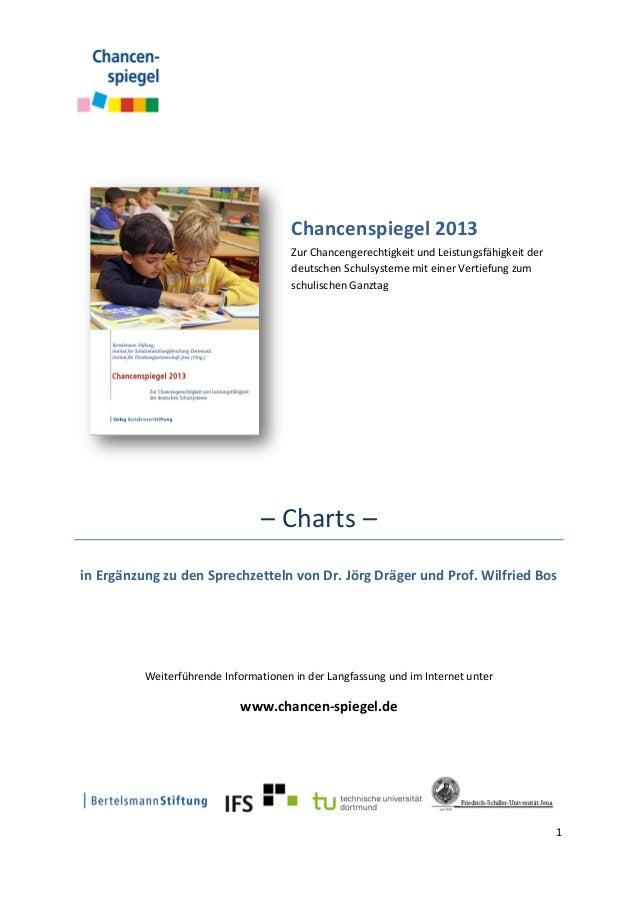 1– Charts –in Ergänzung zu den Sprechzetteln von Dr. Jörg Dräger und Prof. Wilfried BosWeiterführende Informationen in der...