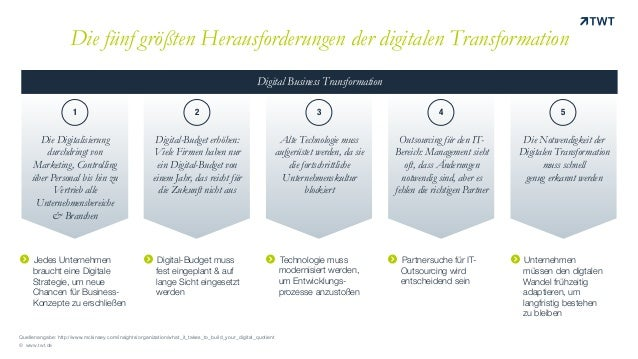 © www.twt.de Digital Business Transformation Die fünf größten Herausforderungen der digitalen Transformation 
