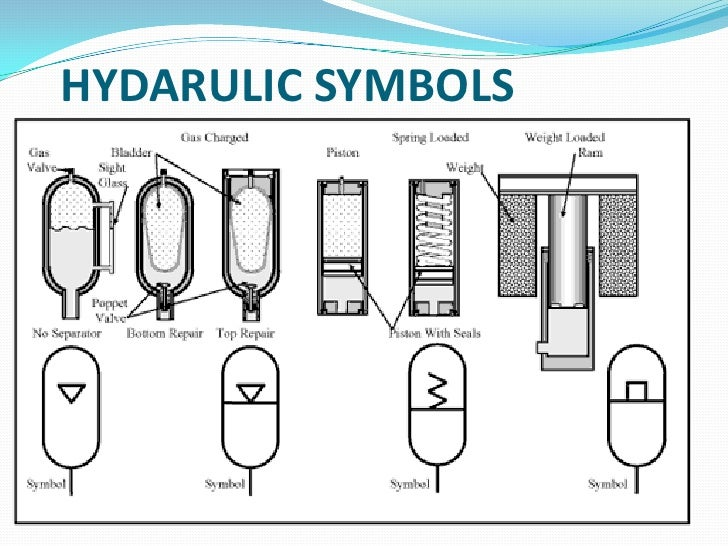 Electrical Schematic Drawing together with Hydraulic Accumulator likewise Emec130 Pid Symbol Primer also Scientific Illustration additionally Basic Hydraulic Circuit. on pneumatic symbols