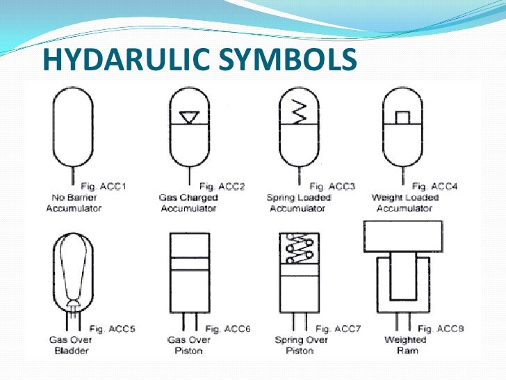 basic hydraulic schematic symbols pictures to pin on