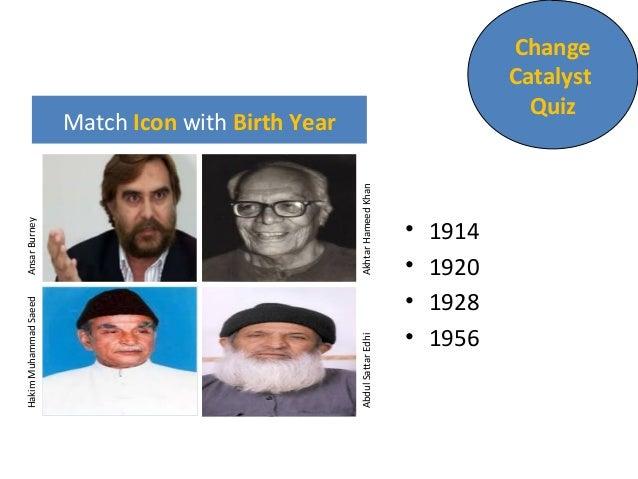 Match Icon with Birth Year • 1914 • 1920 • 1928 • 1956 Change Catalyst Quiz HakimMuhammadSaeedAnsarBurney AkhtarHameedKhan...