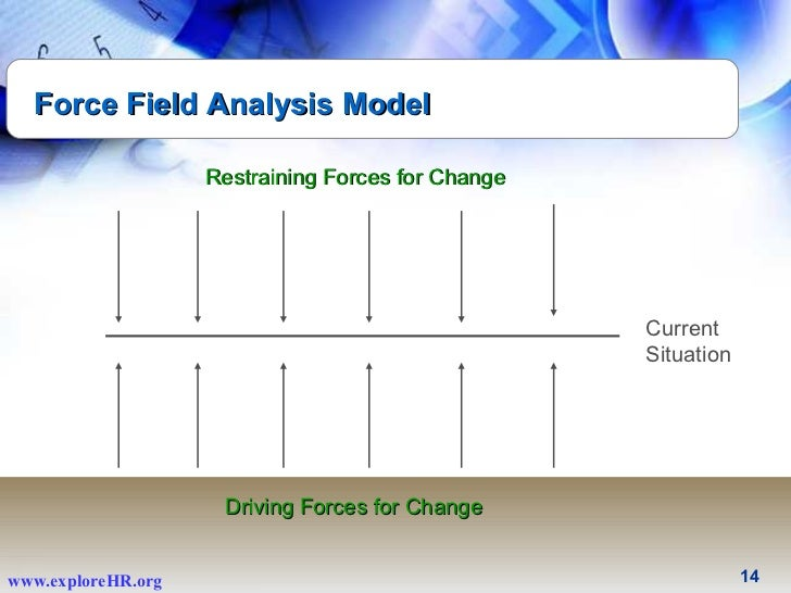 forces for change essay 2010-8-20  challenges facing change management theories and research  reacting to external forces for change changes like these may be a part of improvement initiatives.