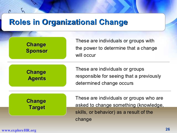 organizational behavior management essay