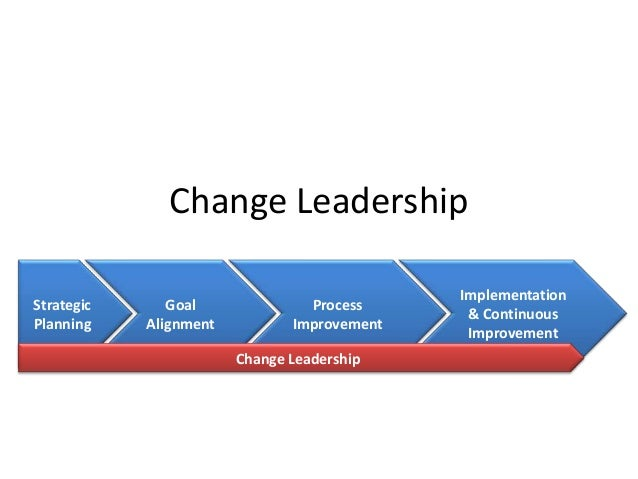 Change LeadershipStrategicPlanningGoalAlignmentProcessImprovementImplementation& ContinuousImprovementChange Leadership