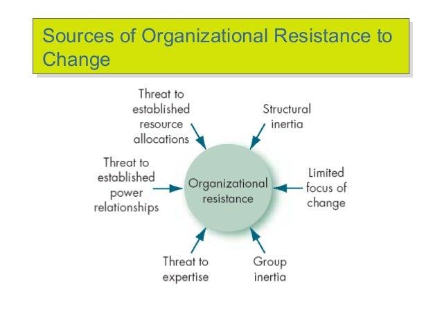 combatting resistance to organizational change essay
