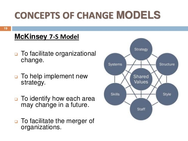 the mckinsey 7s framework essay Check out our top free essays on mckinsey 7s analysis to help you write your own essay.