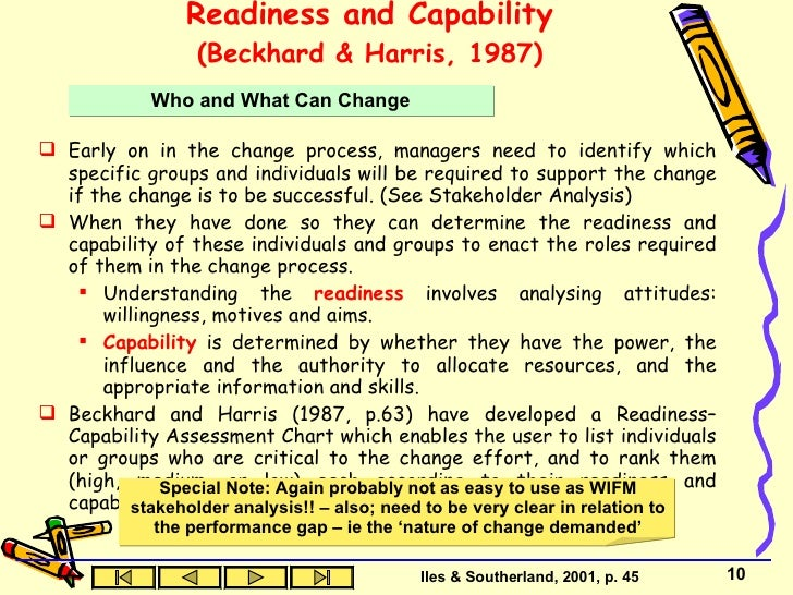 """beckhard and harris Beckhard and harris (1987) presented the change formula with no attribution to  or mention of gleicher """"a useful formula for thinking about the resistance."""