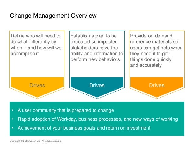 strategic change management in m s