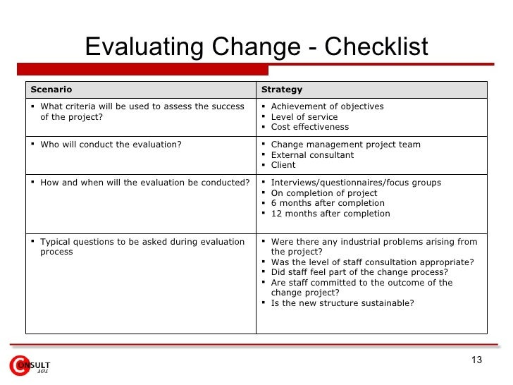 Change Management Checklist