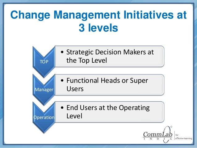 Communication Strategy Organization Levels Advantages