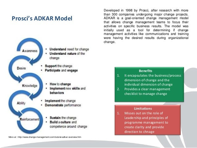 nine phase change model process essay In order to successfully manage change processes, it is necessary to analyze the phases of this process managers need to know in which phase they have to expect what types of situations and problems.