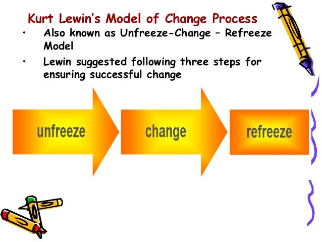 lewin s theory of change in nursing Change is a regular occurrence in the healthcare environment the computerization of nursing systems is one aspect of the changes taking place in the information revolution as a result, nurses have widely varying attitudes toward computers and change in the workplace to transition the nursing team.