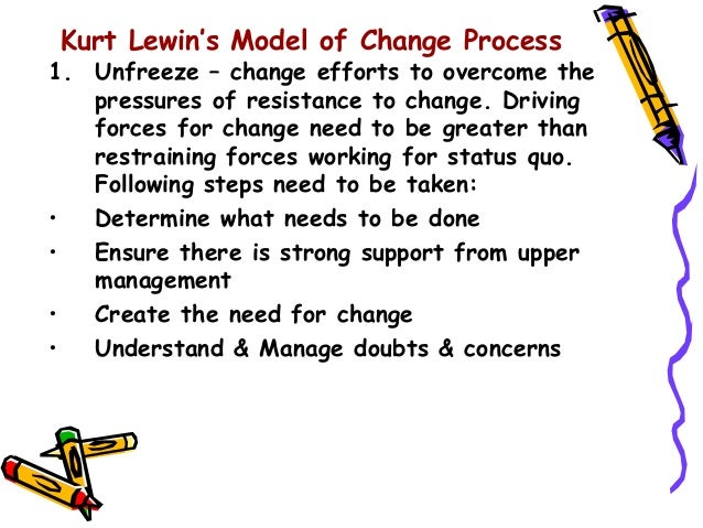 kurt lewin resistance to change Kurt lewin's 'changing as three steps' reducing resistance to change can be best understood by considering the complexity inherent in the change process.