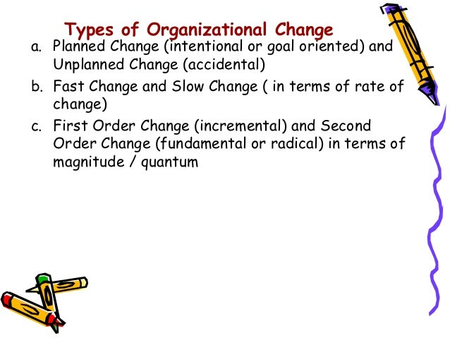 planned and unplanned change essay What forces act as stimulants to change, and what is the difference between planned and unplanned change what forces act as stimulants to change, and what is the difference between planned and unplanned change.