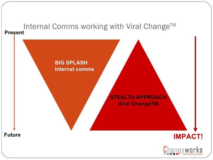 internal comm